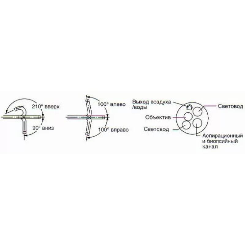 Фиброскопы Olympus малого диаметра IF6PD4, IF2D5, IF4S5 - фото 1