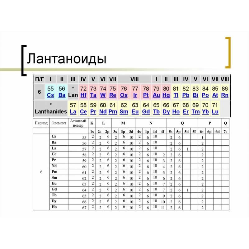 Портативный анализатор, спектрометр лантаноидов