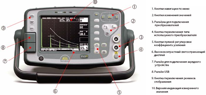 Дефектоскоп ультрзвуковой MasterScan 350