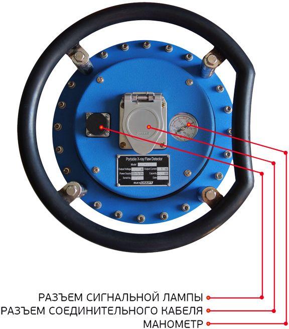 RayCraft GD-160 рентгеновский генератор постоянного действия