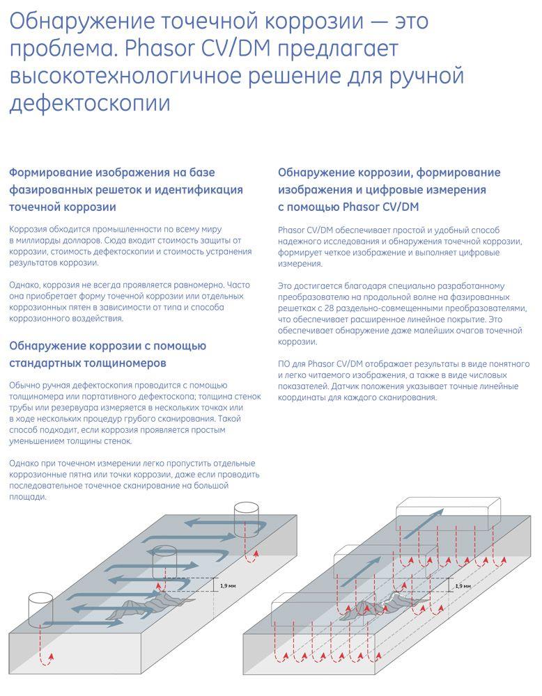 УЗК дефектоскоп Phasor XS