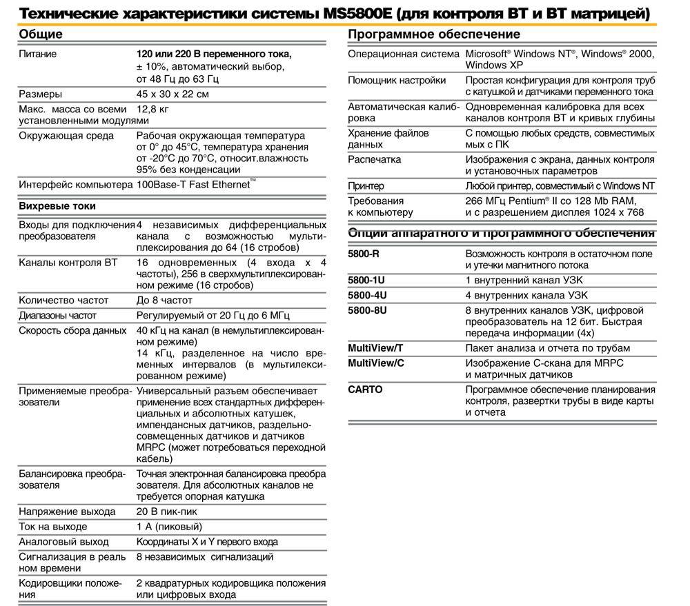 технические харрактеристики Olympus MultiScan MS 5800 МВТ