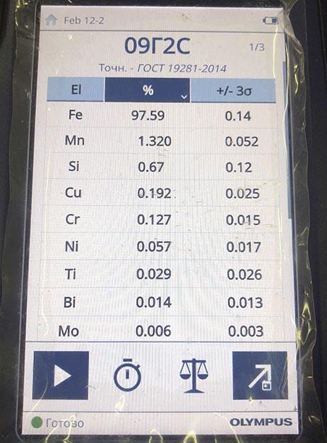 Пример отображения результатов анализатором металлов Olympus Vanta